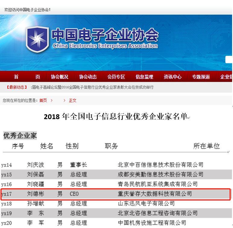 刘德彬博士获奖,誉存科技新闻