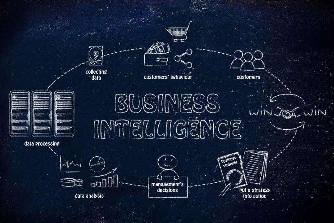 大数据商业,大数据营销,金融科技