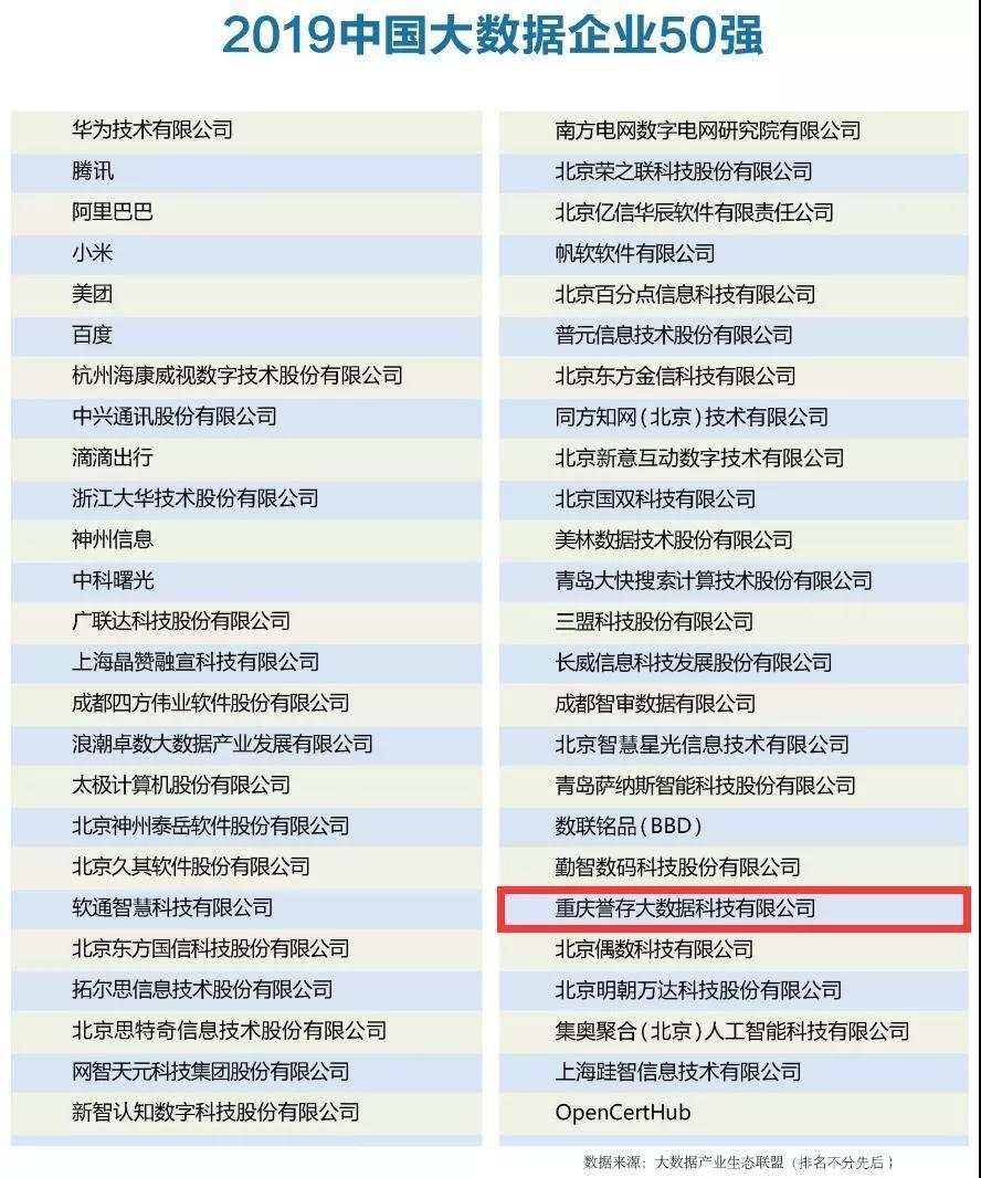 中国大数据企业排行榜.jpg